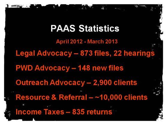 PAAS stats